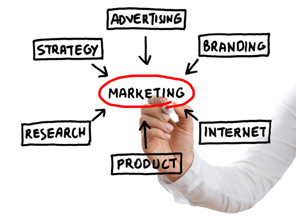 marketing-plan-pic